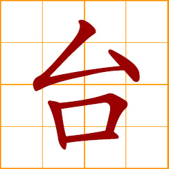 simplified Chinese symbol: desk, table