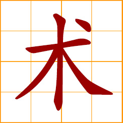 simplified Chinese symbol: art, skill, method