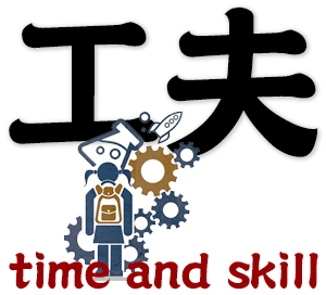 time and skill
